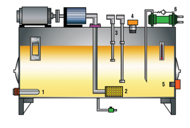 oil_reservoir_hydraulic_system